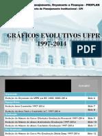 Gráficos evolutivos UFPR 1997-2014