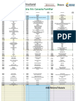 Listado Completo IVA Canasta Familiar-convertido