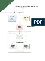 Manual de Creación Mysql InnoDB Cluster en Centos 7