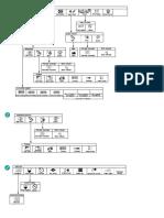 Domino A120 A220 Software Menu Map English
