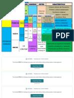 Docdownloader.com Primer Desarrollo Regional