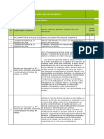 Matriz de Requisitos Legales y Otros Requisitos PEC COMPETITIVA