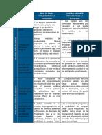 actividad integradora m4.docx