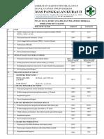 9.1.1.3 BUKTI HASIL PENGUMPULAN DATA, ANALISA DAN PELAPORAN BERKALA.docx
