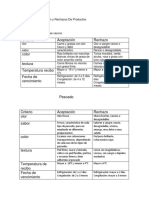 Criterios de Aceptación y Rechazos de Productos
