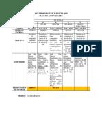 Plan de Actividades AO-II-2019