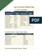 Scientific Names of Common Plants(2).docx