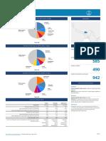 64 Bhutan Fact Sheets