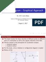 Velocity - Acceleration Diagram