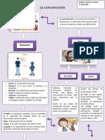 La Comunicación Infografia-1