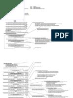 Datatool S4 DIY Guide Version 4