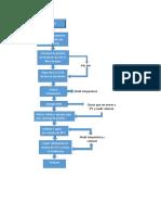 Diagramas practica 3.docx