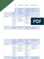 Ejemplos de FODA Institucional