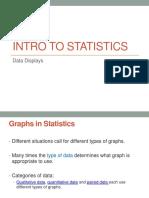 Data displays in statistics