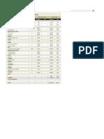 Remodelacion de Cocina en Excel
