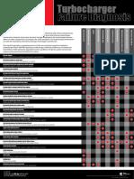 HolsetTurbos_FailureDiagnosis.pdf