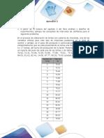 Apendice-Fase2 (Diseño Experimental)