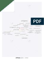 mapa conceptual pensamiento científico