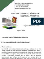 Elementos básicos de ingeniería ambiental