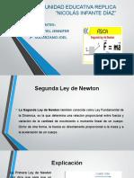 Fisica Ley de Newton