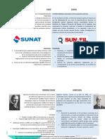 SUNAT.docx