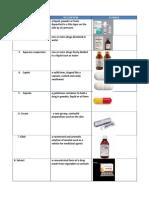 TYPES OF DRUG PREPARATIONS.docx