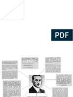 Mapa Mental Profesor Francisco Vigotsky