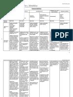 Resumen de Fármacos - Unidad v - Definitivo