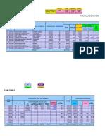 360418428 Planilla de Empresa Industrial Merinsa S a C