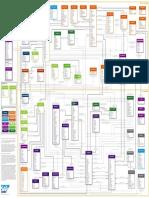 SAP_ASE_System_Tables_Diagram_Poster_en.pdf