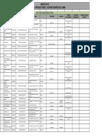 168241051-Directorio-empresas-Productoras-y-Exportadoras.pdf