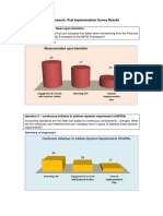 MFRS Reporting Framework