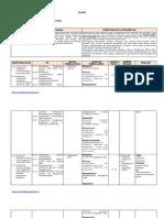 Silabus Pelayanan Farmasi 12.pdf