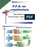 PFG_Arq-2-Curriculo