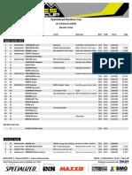 Result Final Run - Specialized RDC#6 Schöneck 2019