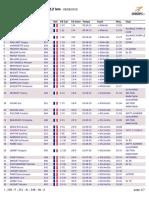 Résultats-Sportips TRAIL DE TANLAY 2019 (2).pdf