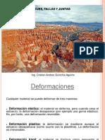 10. Pliegues y Fallas.ppt