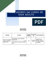 02.-Indicadores y Paquete Básico Adulto