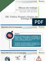 Trafico Postal y Envíos