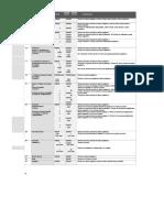 Manual DGT2010