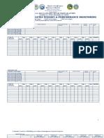 Pencak Silat Form Monitoring