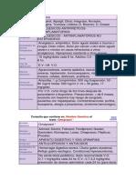 Dipirona.docx