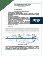 GFPI-F-019_Formato_Guia_de_Aprendizaje N° 14 REDES SOCIALES