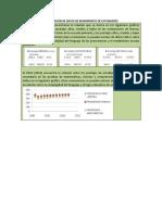 Ejercicios de Interpretacion de Datos de Rendimiento de Estudiantes