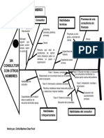 Diagrama de Pez.docx