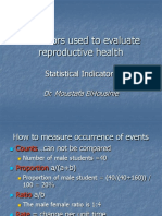Indicators Used to Evaluate Reproductive Health