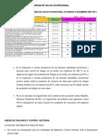 UNIDAD DE SALUD OCUPACIONAL.pptx
