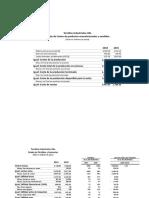 Caso 1 Tornillos Industriales Ltda Admons