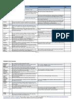 PRISMA Equity Checklist