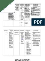 31180242-Drug-Study.doc